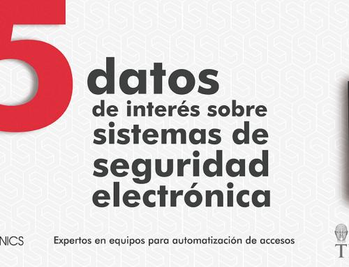 5 datos de interés sobre sistemas de seguridad electrónica